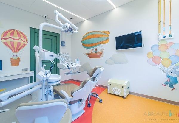Полет на дроне в стоматологии
